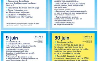 Calendrier Déconfinement et Protocoles sanitaires mise à jour 18 mai -30 juin 2021